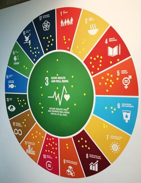 Foto vom 67. WHO-Regionalkomitee für Europe im September 2018: SDG3 ist eingebettet in allen anderen SDGs. Die TeilnehmerInnen wurden eingeladen überall dort Punkte zu setzen, wo sie Beiträge leisten. / © Anna Fox